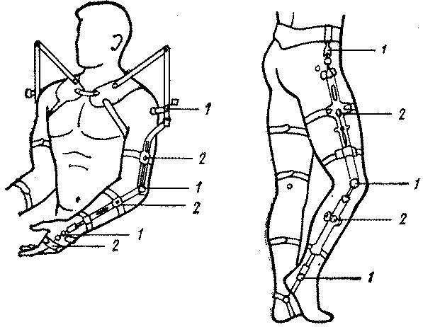 Экзоскелет своими руками в домашних условиях чертежи